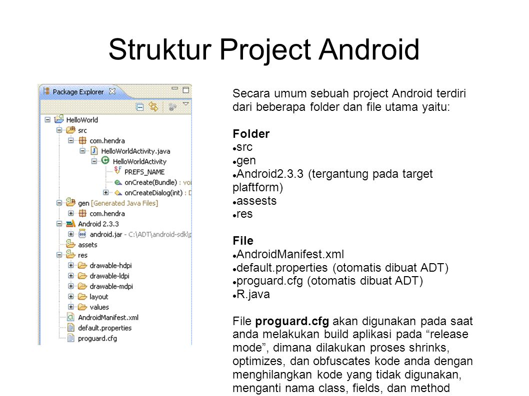 Struktur Project Android