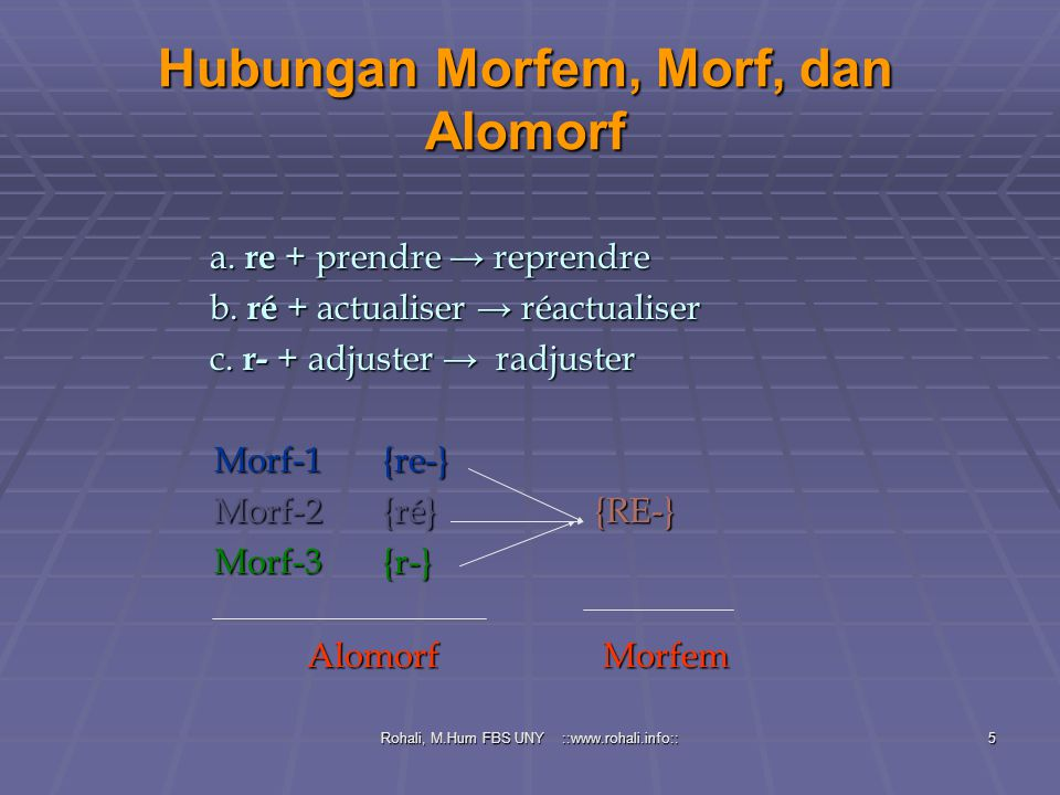 Hubungan Morfem, Morf, dan Alomorf