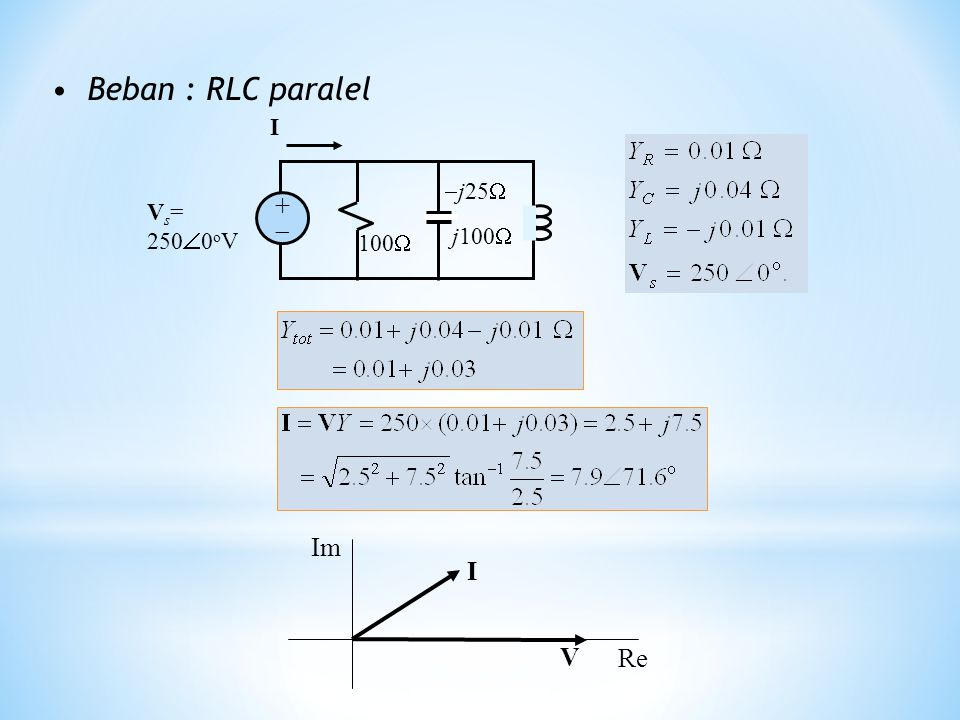 Beban : RLC paralel 100 j25 j100 Vs= 2500oV +  I I V Re Im