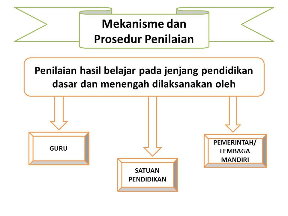Mekanisme dan Prosedur Penilaian