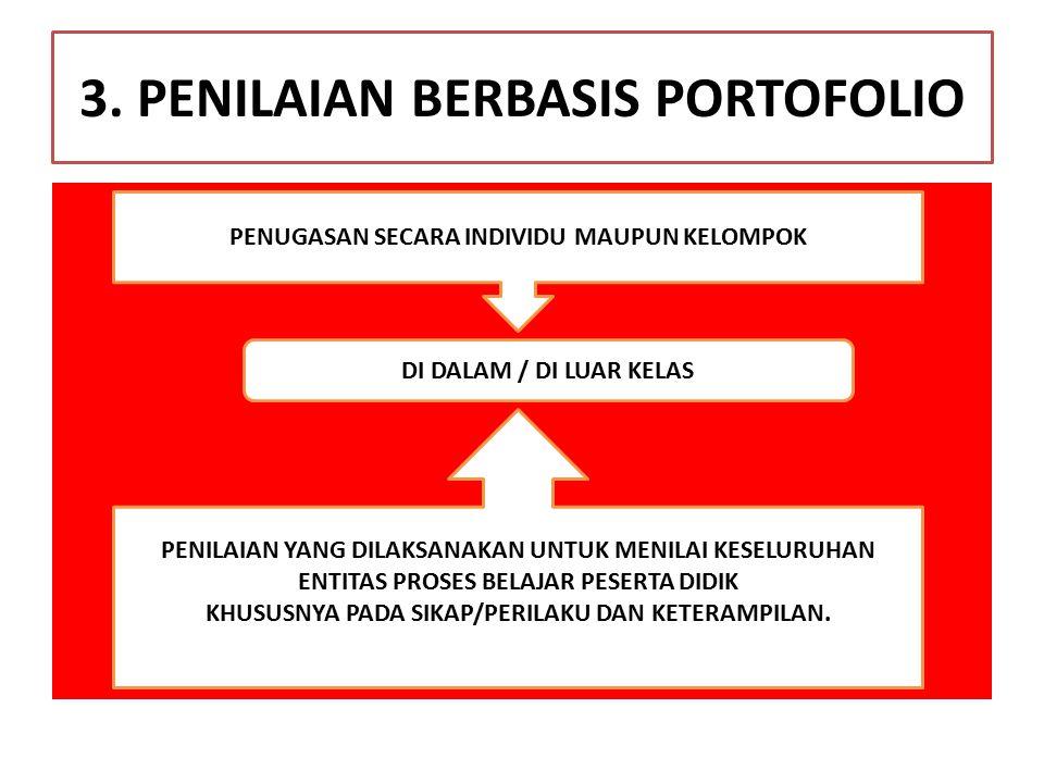 3. PENILAIAN BERBASIS PORTOFOLIO