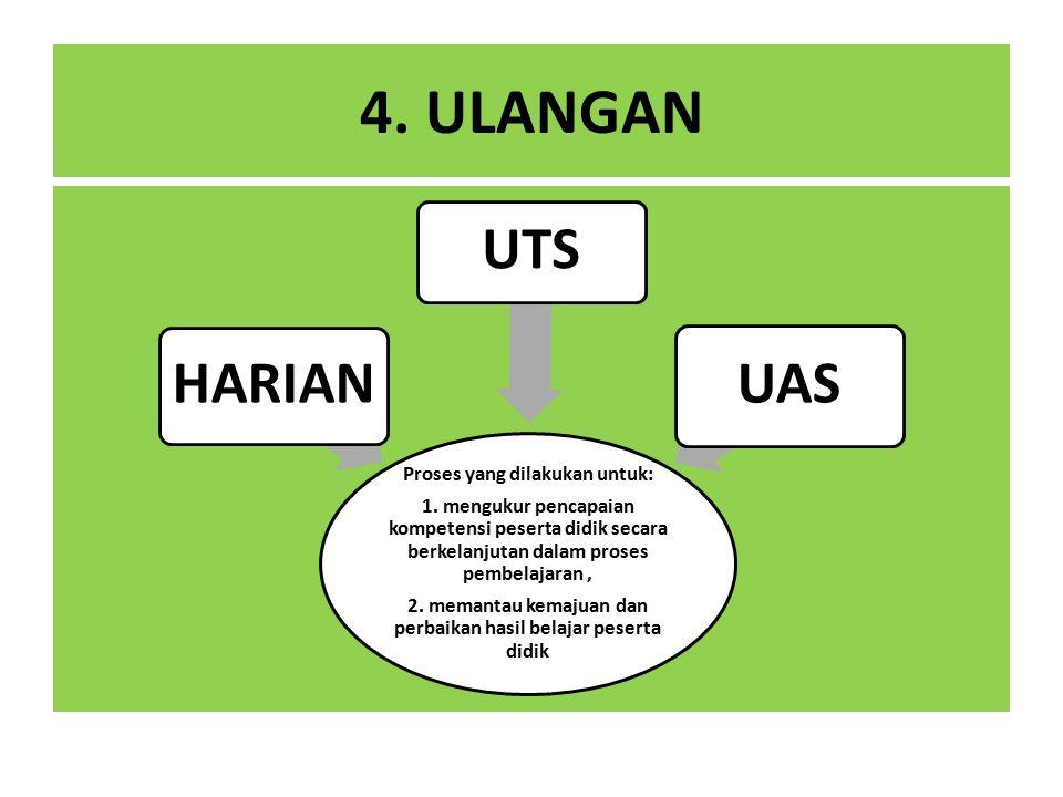 4. ULANGAN UTS HARIAN UAS Proses yang dilakukan untuk: