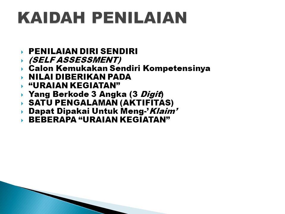 KAIDAH PENILAIAN PENILAIAN DIRI SENDIRI (SELF ASSESSMENT)