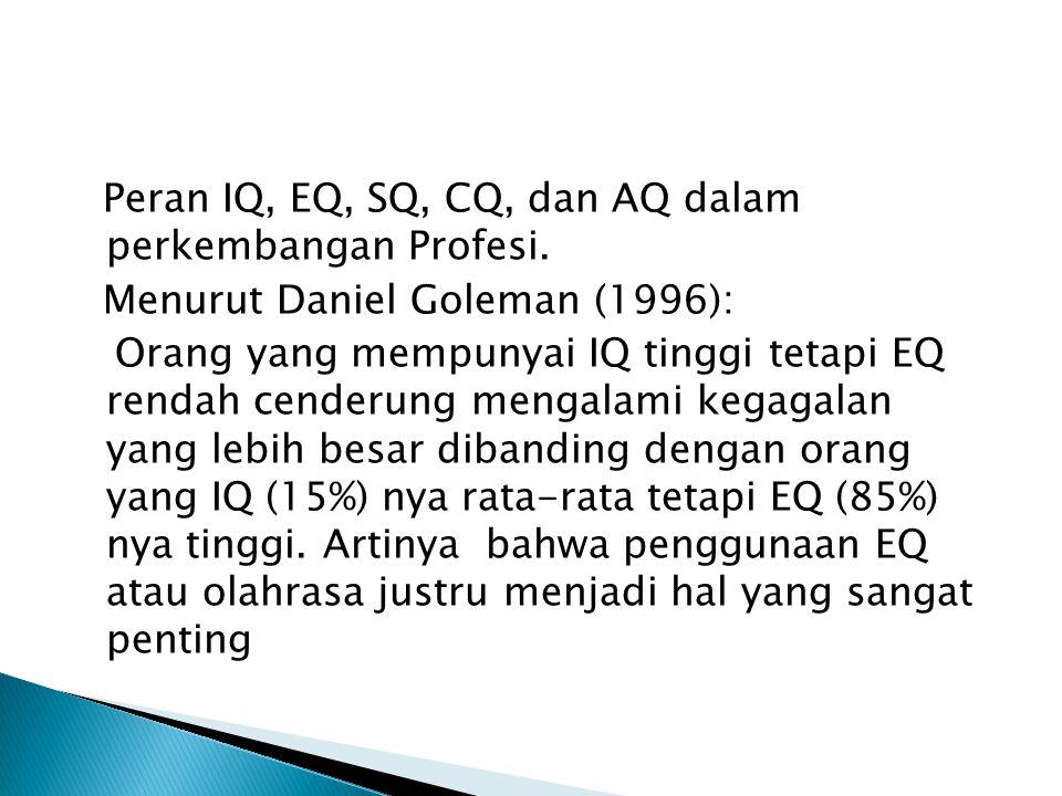 Peran IQ, EQ, SQ, CQ, dan AQ dalam perkembangan Profesi