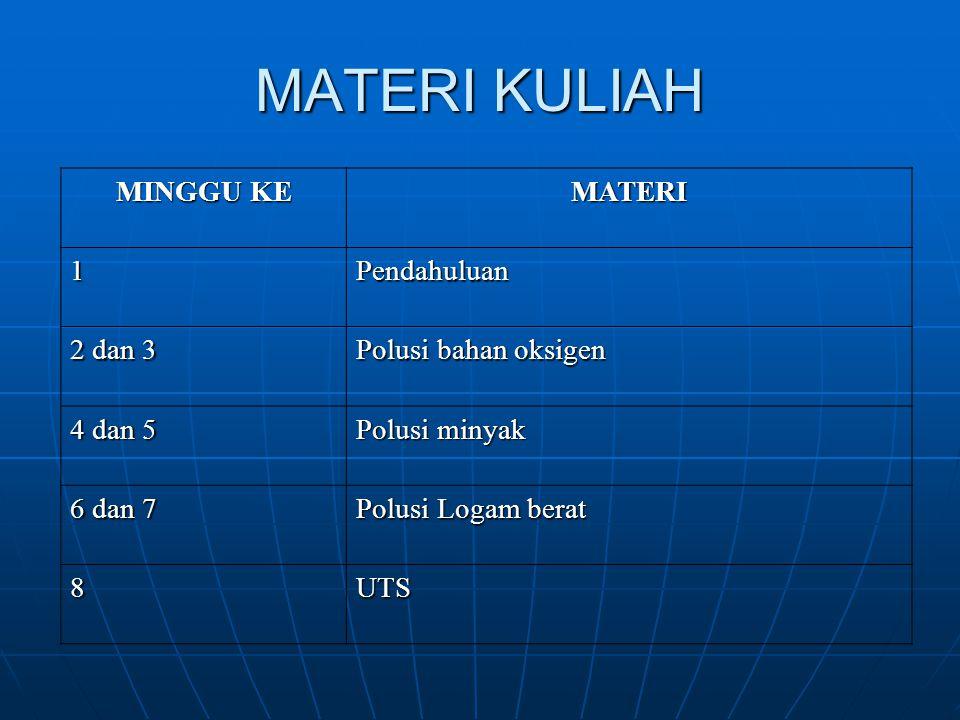 MATERI KULIAH MINGGU KE MATERI 1 Pendahuluan 2 dan 3