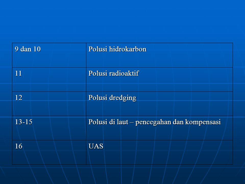 9 dan 10 Polusi hidrokarbon. 11. Polusi radioaktif. 12. Polusi dredging. 13-15. Polusi di laut – pencegahan dan kompensasi.