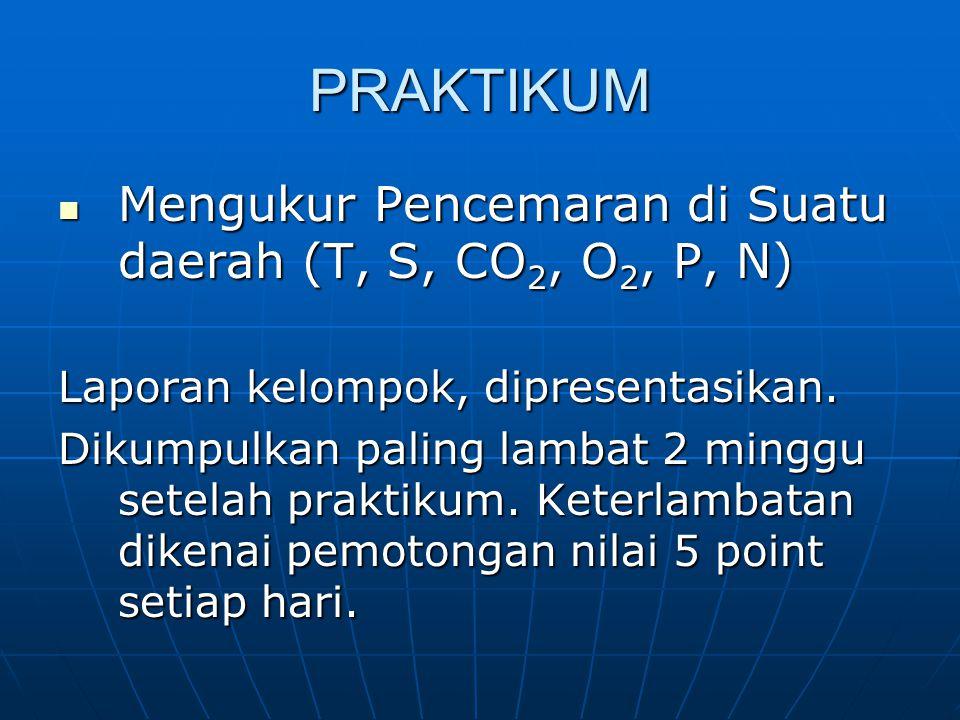 PRAKTIKUM Mengukur Pencemaran di Suatu daerah (T, S, CO2, O2, P, N)