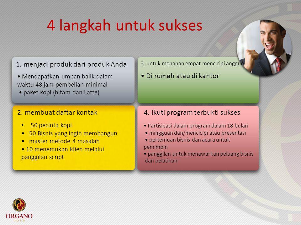 4 langkah untuk sukses 1. menjadi produk dari produk Anda