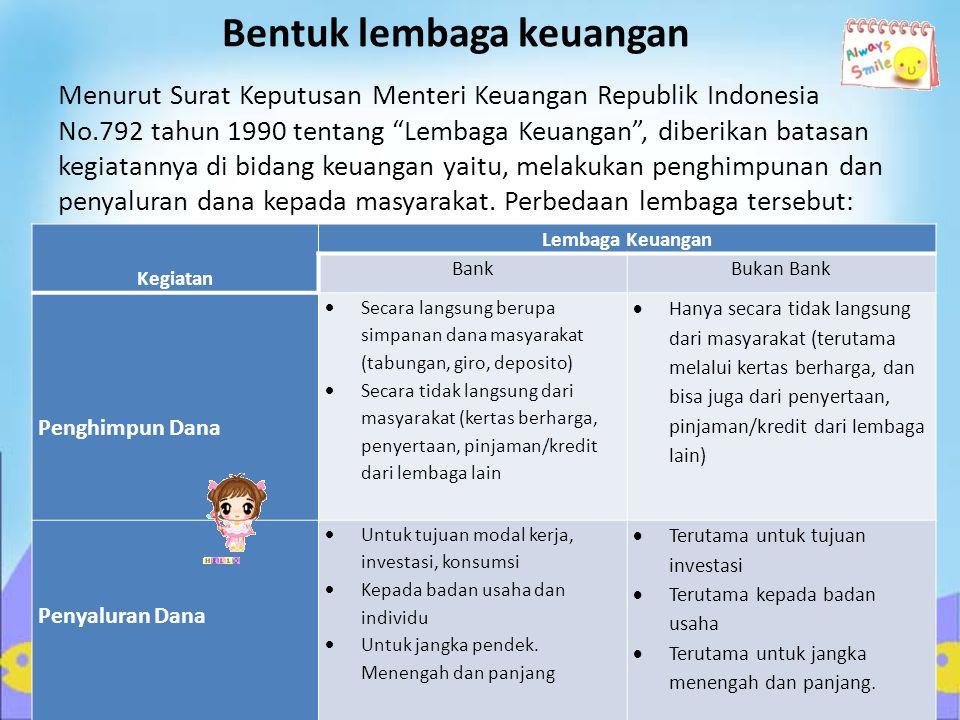 Bentuk lembaga keuangan