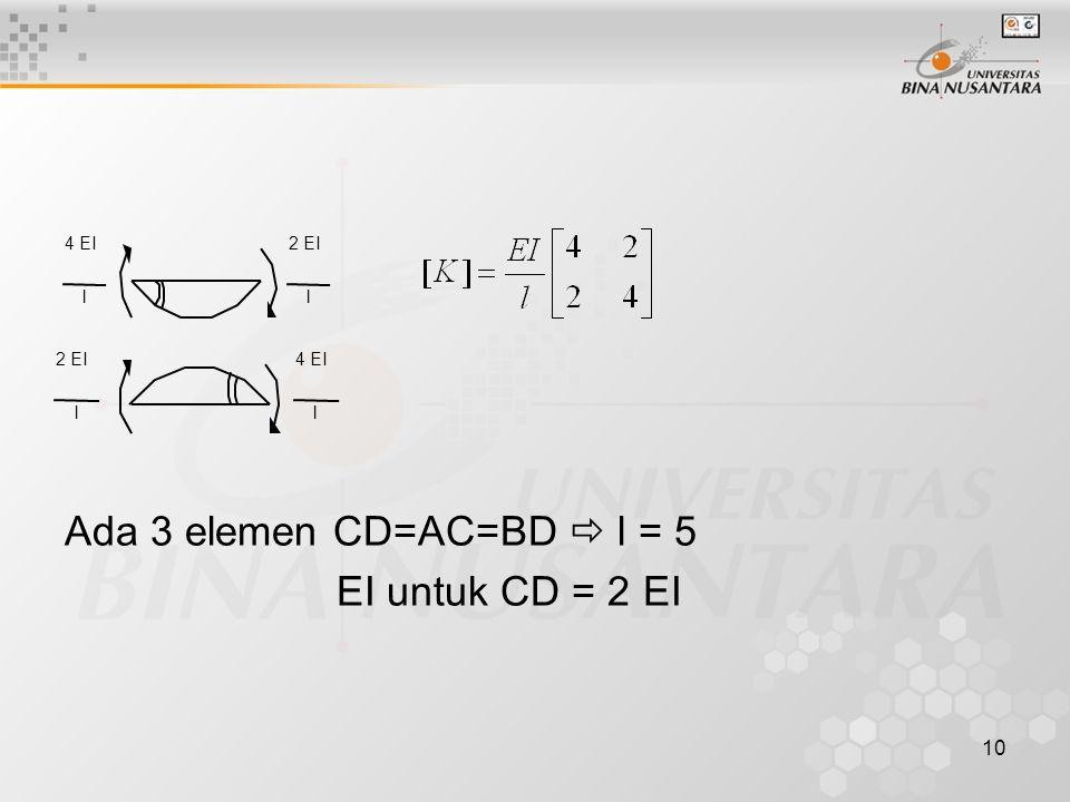 Ada 3 elemen CD=AC=BD  l = 5 EI untuk CD = 2 EI