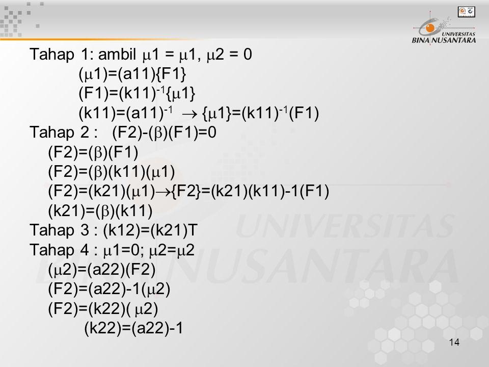 Tahap 1: ambil 1 = 1, 2 = 0 (1)=(a11){F1} (F1)=(k11)-1{1} (k11)=(a11)-1  {1}=(k11)-1(F1) Tahap 2 : (F2)-()(F1)=0.