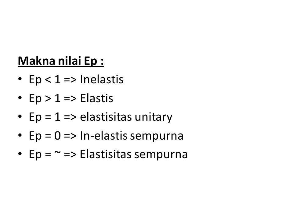 Makna nilai Ep : Ep < 1 => Inelastis. Ep > 1 => Elastis. Ep = 1 => elastisitas unitary. Ep = 0 => In-elastis sempurna.