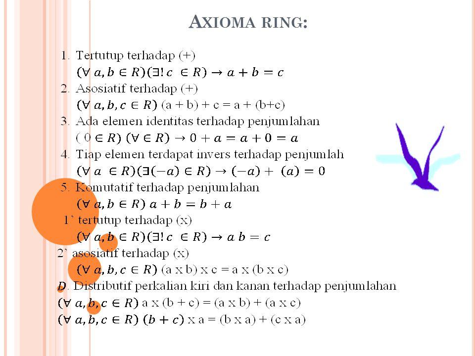 Axioma ring: