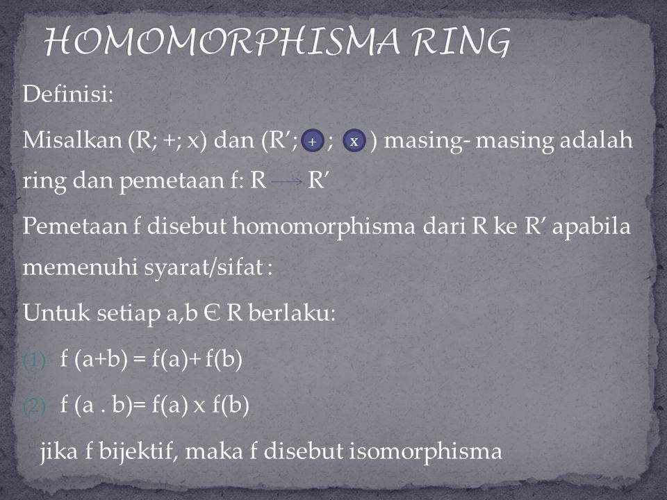 HOMOMORPHISMA RING Definisi: