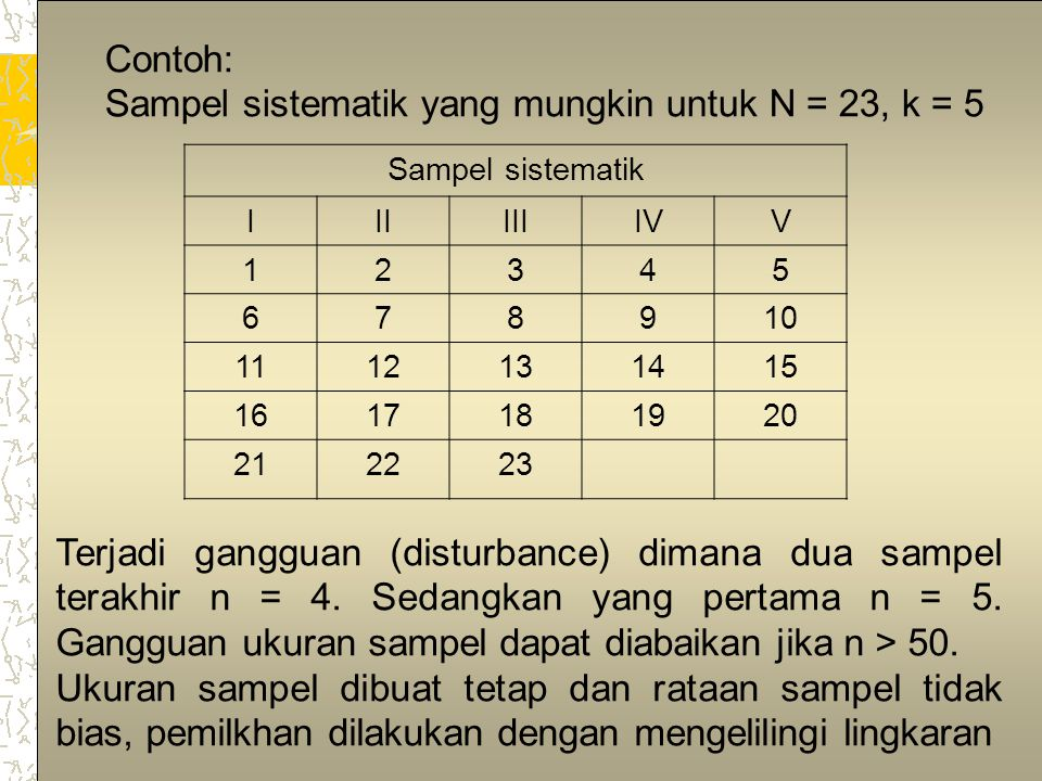 Sampel sistematik yang mungkin untuk N = 23, k = 5