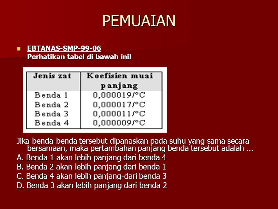 PEMUAIAN EBTANAS-SMP-99-06. Perhatikan tabel di bawah ini!