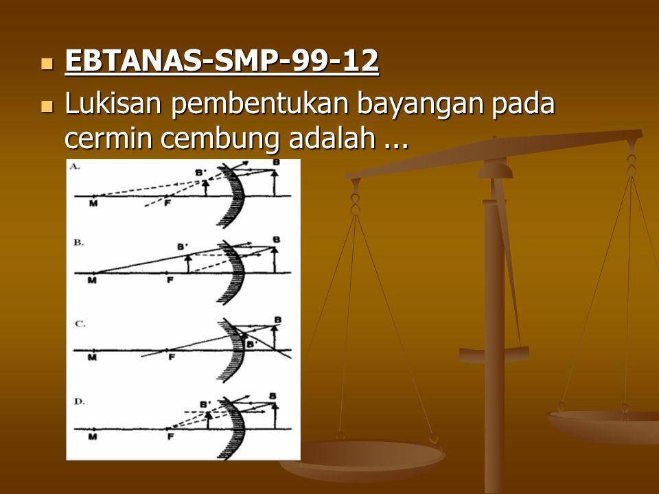 EBTANAS-SMP-99-12 Lukisan pembentukan bayangan pada cermin cembung adalah ...