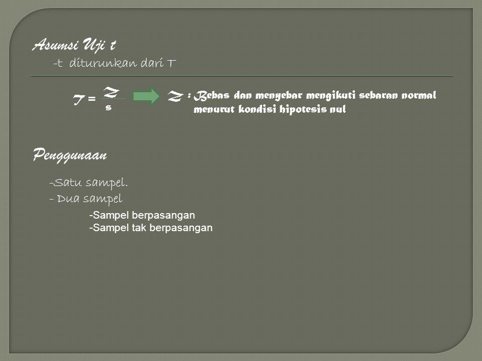 Asumsi Uji t Penggunaan t diturunkan dari T Satu sampel. Dua sampel Z