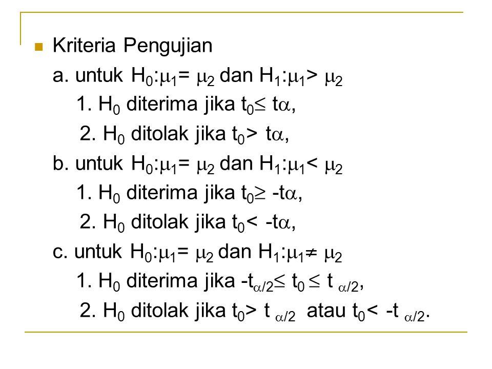 Kriteria Pengujian a. untuk H0:1= 2 dan H1:1> 2. 1. H0 diterima jika t0≤ t, 2. H0 ditolak jika t0> t,