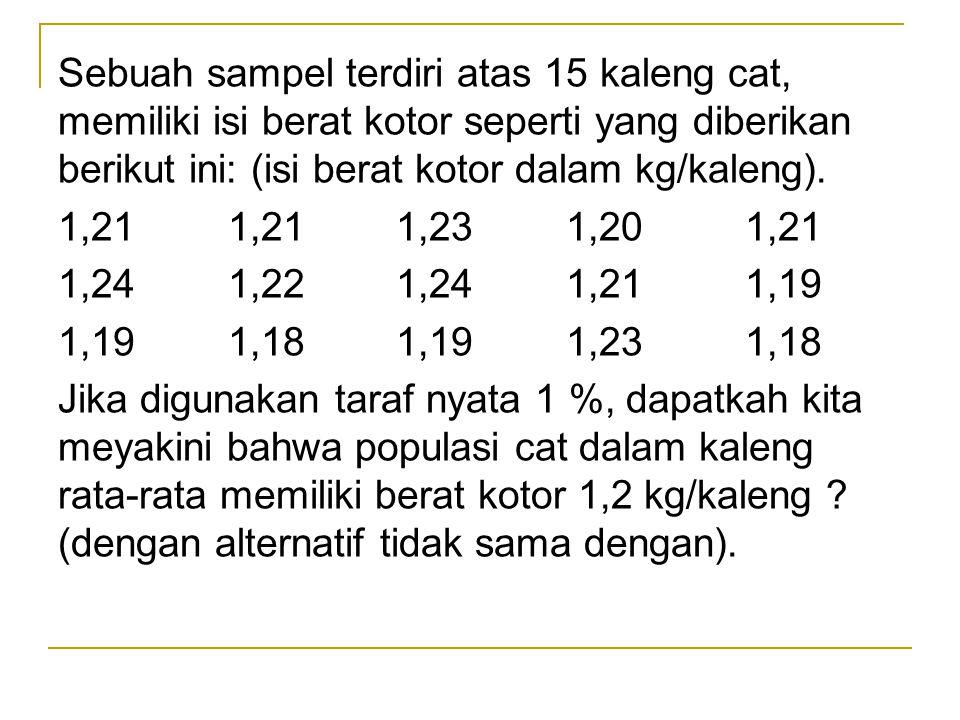 Sebuah sampel terdiri atas 15 kaleng cat, memiliki isi berat kotor seperti yang diberikan berikut ini: (isi berat kotor dalam kg/kaleng).
