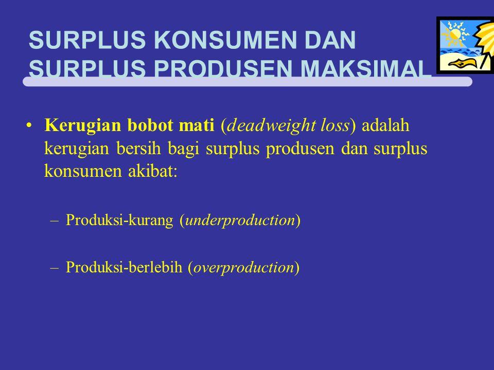 SURPLUS KONSUMEN DAN SURPLUS PRODUSEN MAKSIMAL