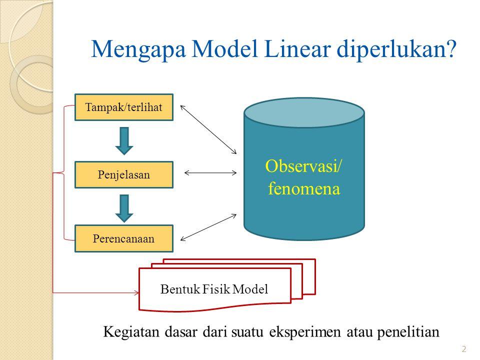Mengapa Model Linear diperlukan