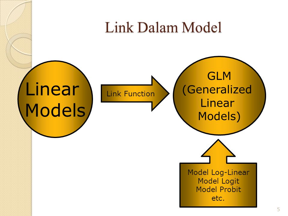 Linear Models Link Dalam Model GLM (Generalized Linear Models)