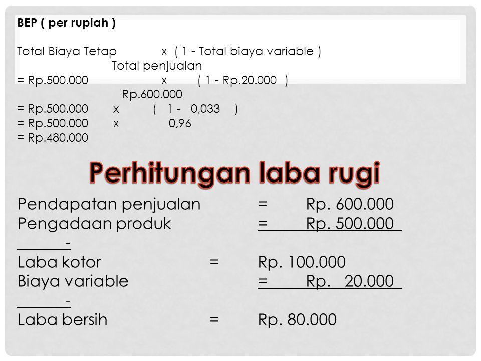 Perhitungan laba rugi Pendapatan penjualan = Rp. 600.000