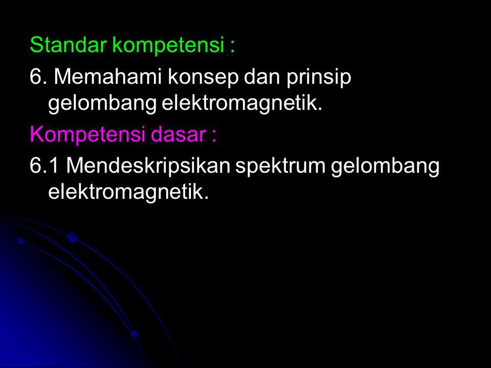Standar kompetensi : 6. Memahami konsep dan prinsip gelombang elektromagnetik. Kompetensi dasar :