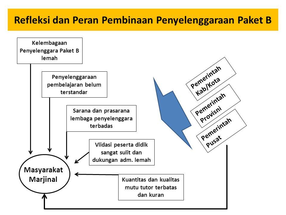 Refleksi dan Peran Pembinaan Penyelenggaraan Paket B