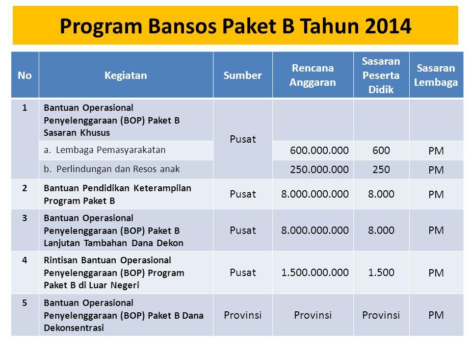 Program Bansos Paket B Tahun 2014
