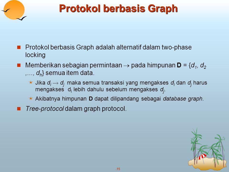 Protokol berbasis Graph