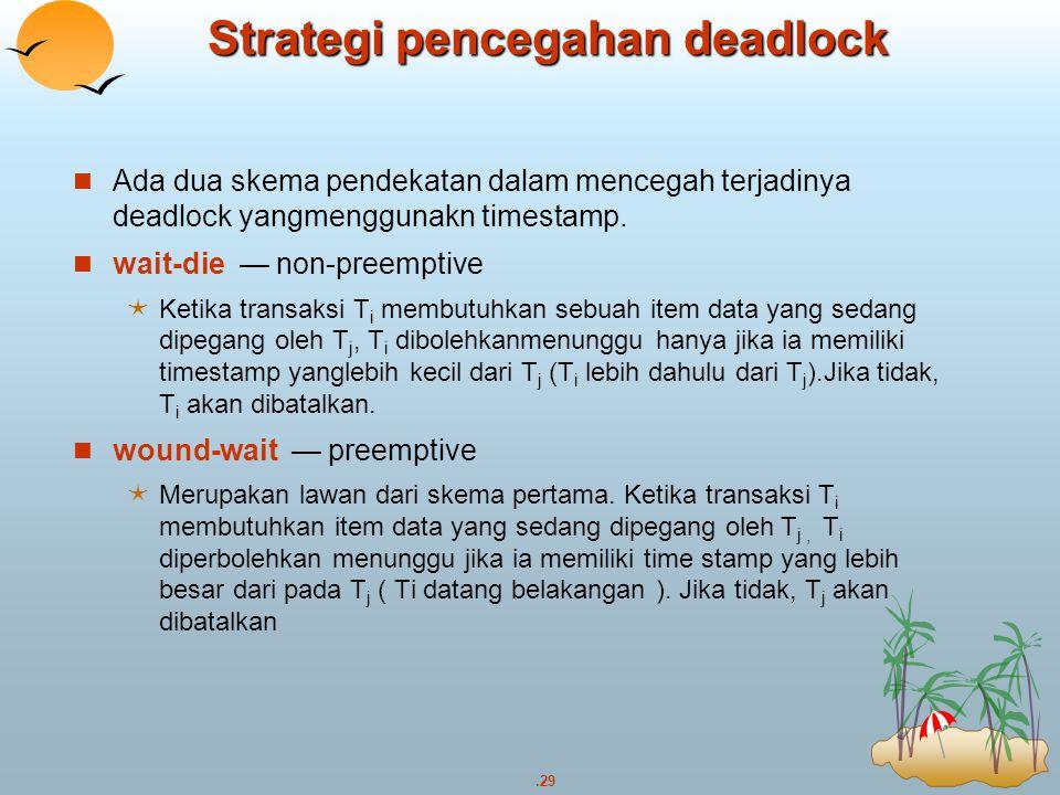 Strategi pencegahan deadlock