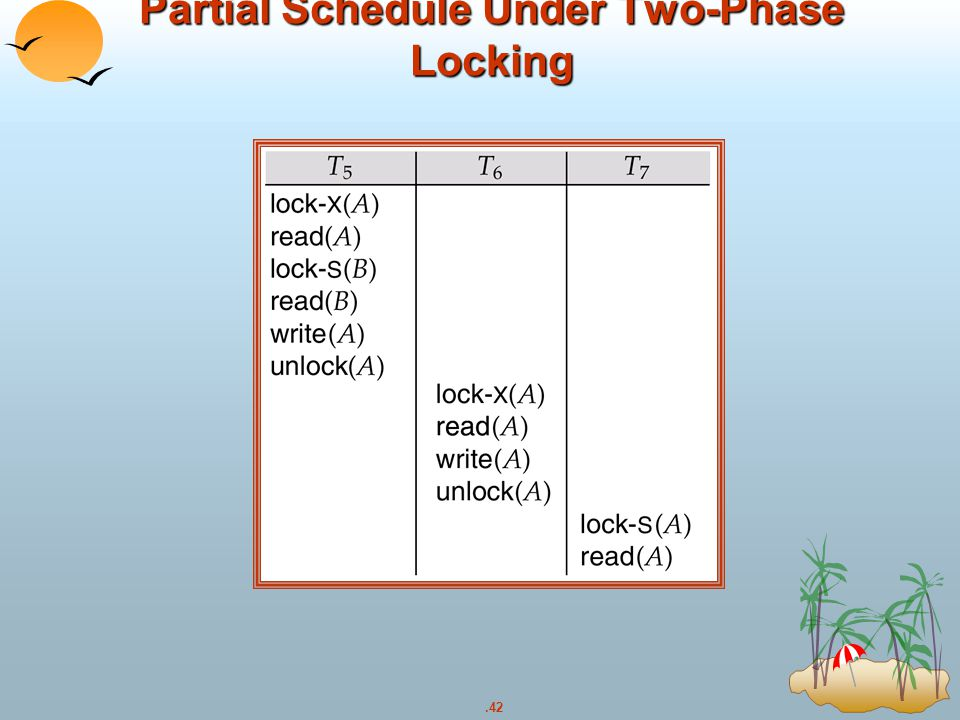 Partial Schedule Under Two-Phase Locking
