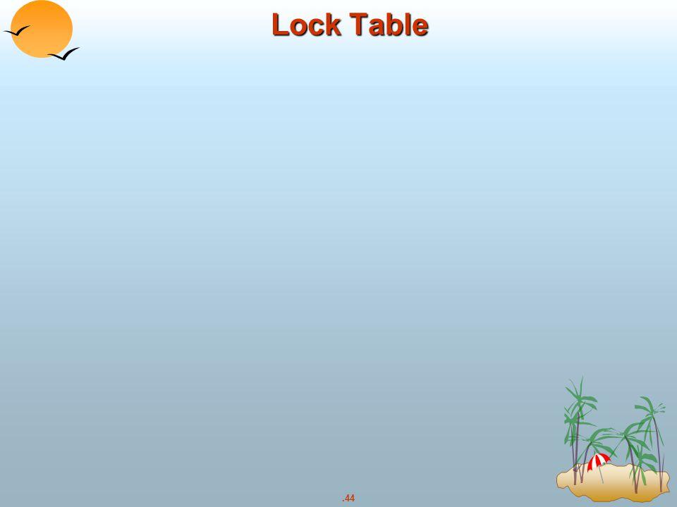 Lock Table