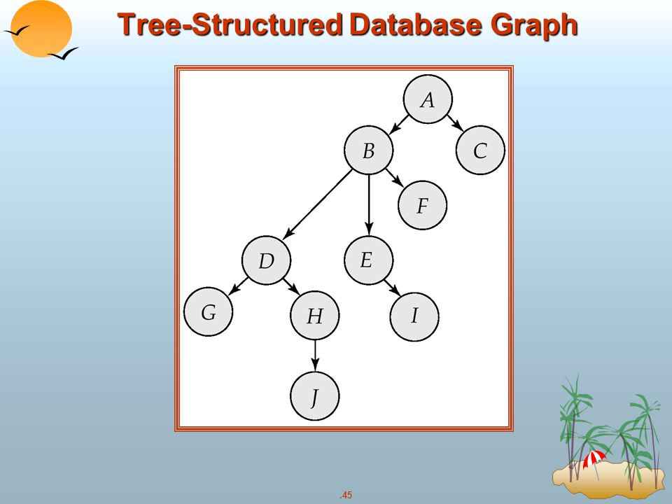 Tree-Structured Database Graph