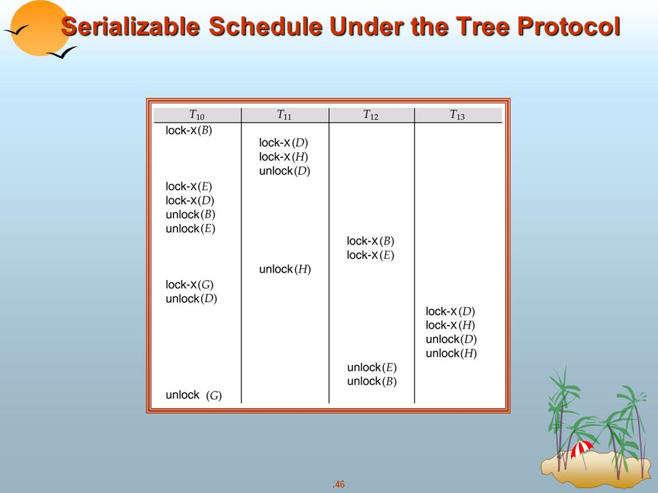 Serializable Schedule Under the Tree Protocol