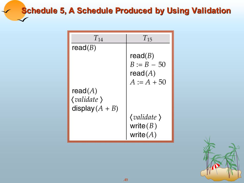 Schedule 5, A Schedule Produced by Using Validation
