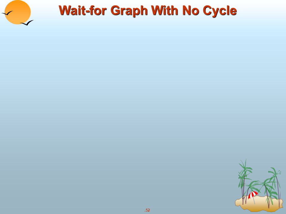 Wait-for Graph With No Cycle