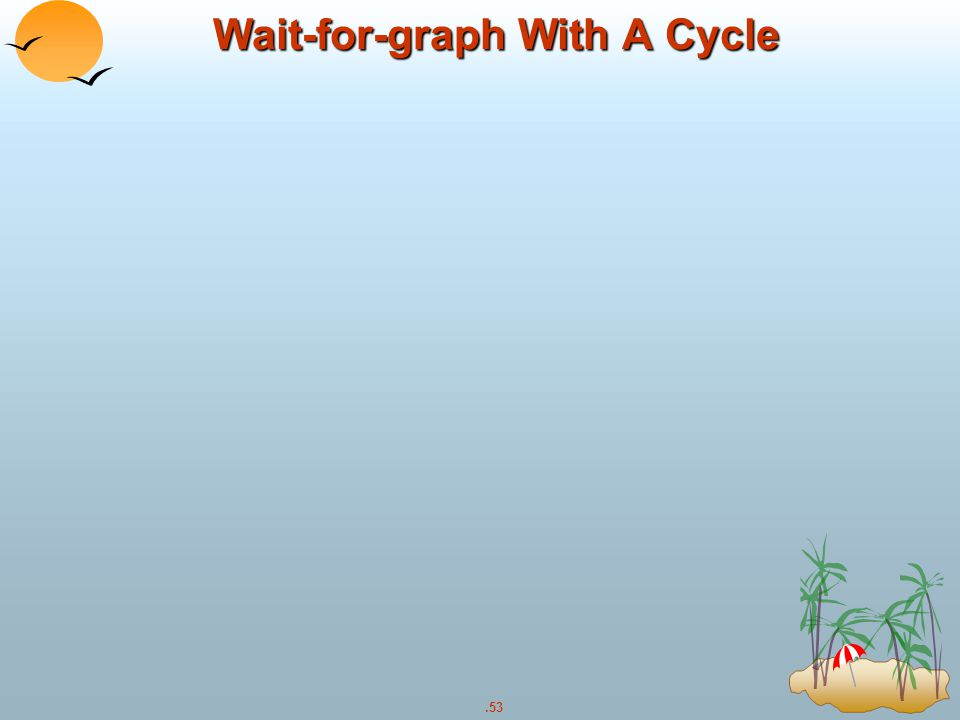 Wait-for-graph With A Cycle
