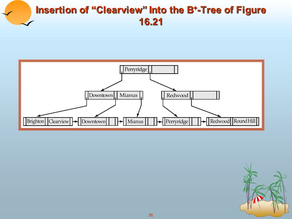 Insertion of Clearview Into the B+-Tree of Figure 16.21