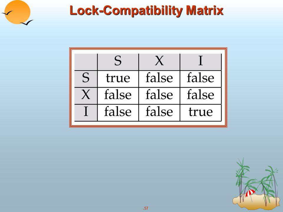 Lock-Compatibility Matrix