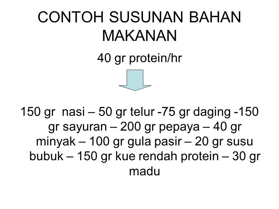 CONTOH SUSUNAN BAHAN MAKANAN