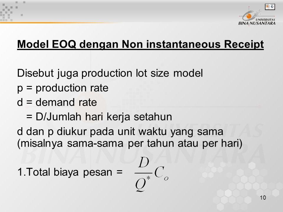 Model EOQ dengan Non instantaneous Receipt