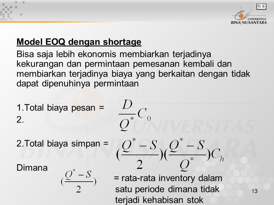 Model EOQ dengan shortage