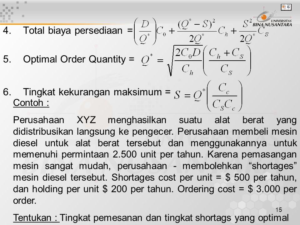 Total biaya persediaan = Optimal Order Quantity =