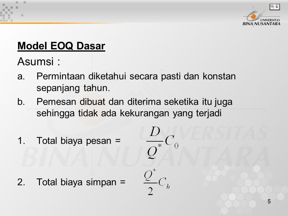 Asumsi : Model EOQ Dasar