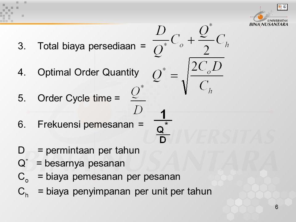 Total biaya persediaan =