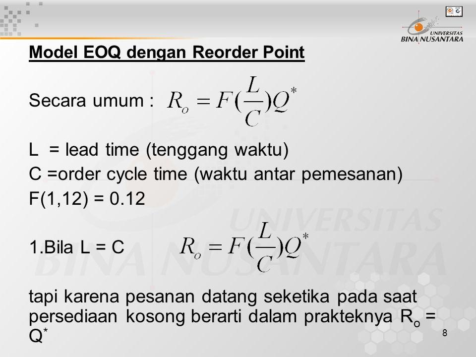 L = lead time (tenggang waktu)