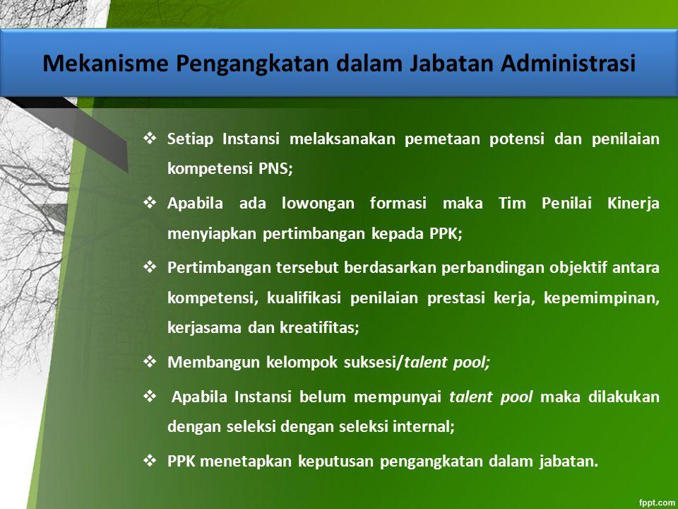 Mekanisme Pengangkatan dalam Jabatan Administrasi